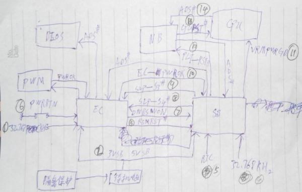 迅维实地培训学习一个月,小白成功画出的标准时序图
