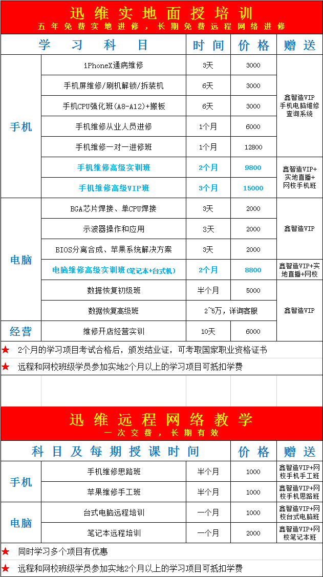 深圳迅维职业技能培训中心_收费标准